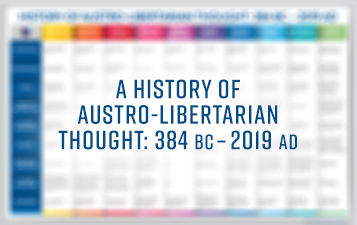 History of Austro-Libertarian Thought