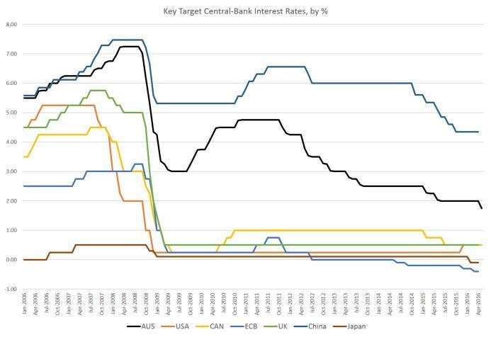 rates2.jpg
