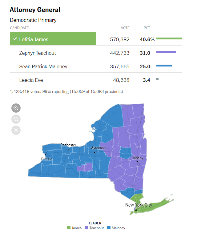 AG Primary NY.png