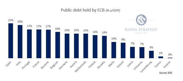 Debt-held-by-ECB-600x266.jpg