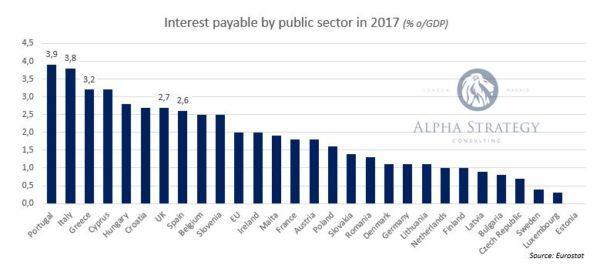 Interest-Payable-600x272.jpg