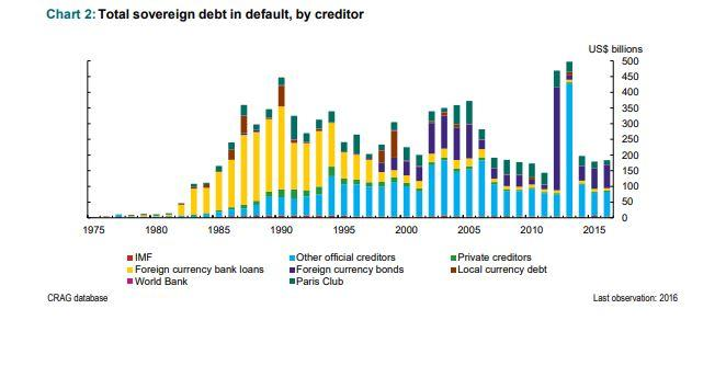Local-currency-defaults-2.jpg