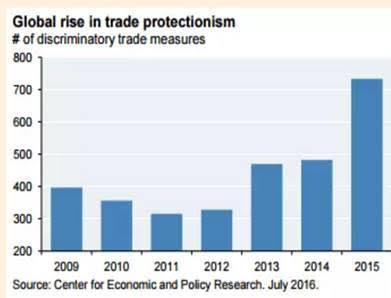 Protectionism.jpg