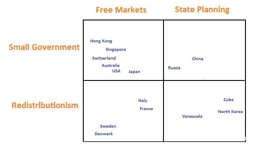 Socialism-Quadrant1.jpg