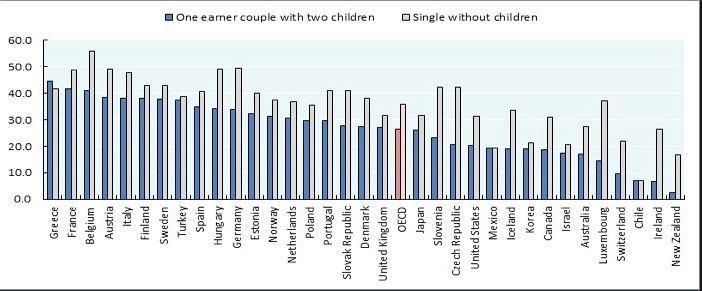 Tax-Wedge-Families.jpg
