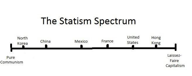 The-Statism-Spectrum1.jpg