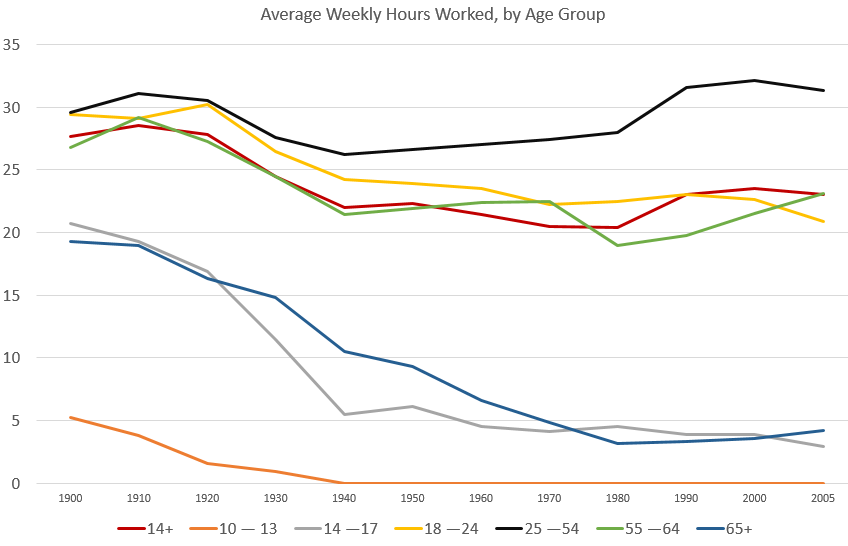 age_hours.PNG
