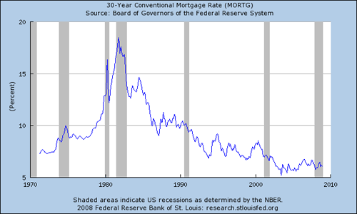 30-year conventional mortgage rate