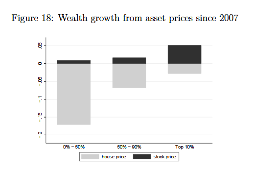 asset_price_wealth.PNG