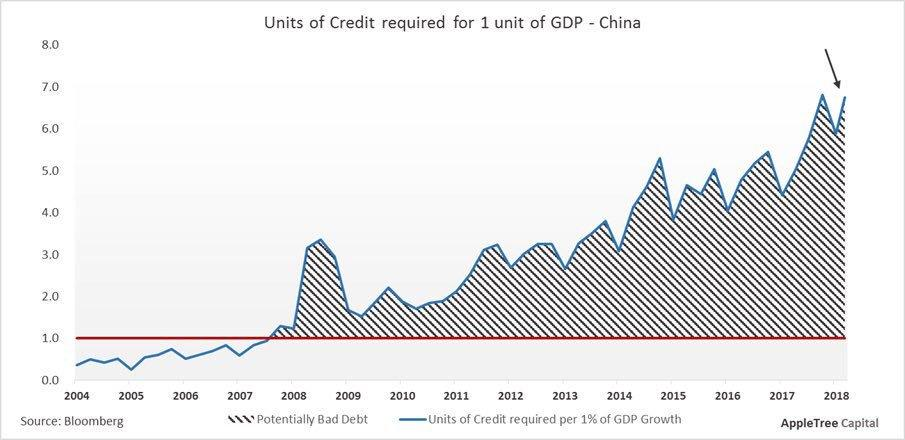 china debt gdp.jpg