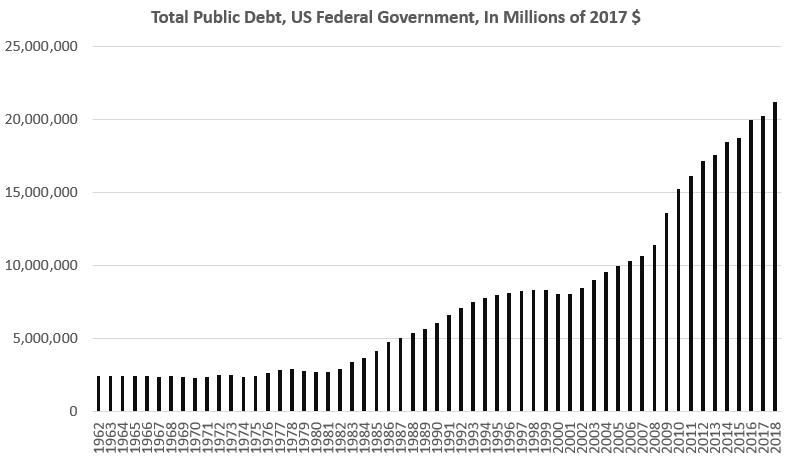 debt_2018.PNG