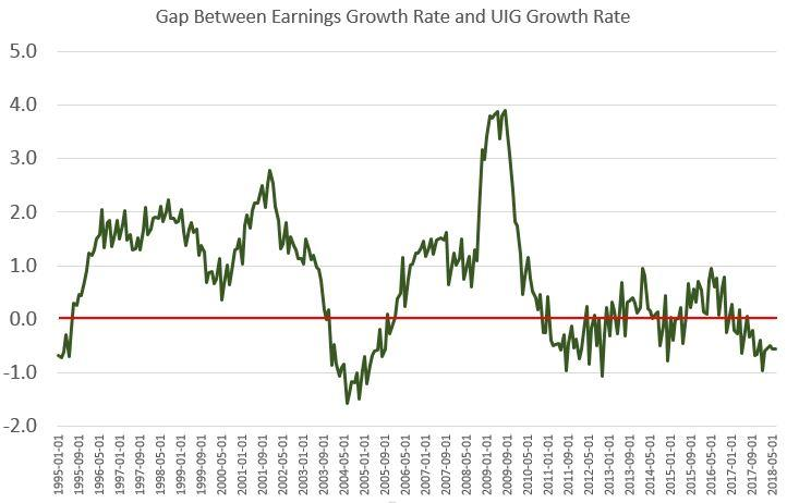earnings_growth.JPG