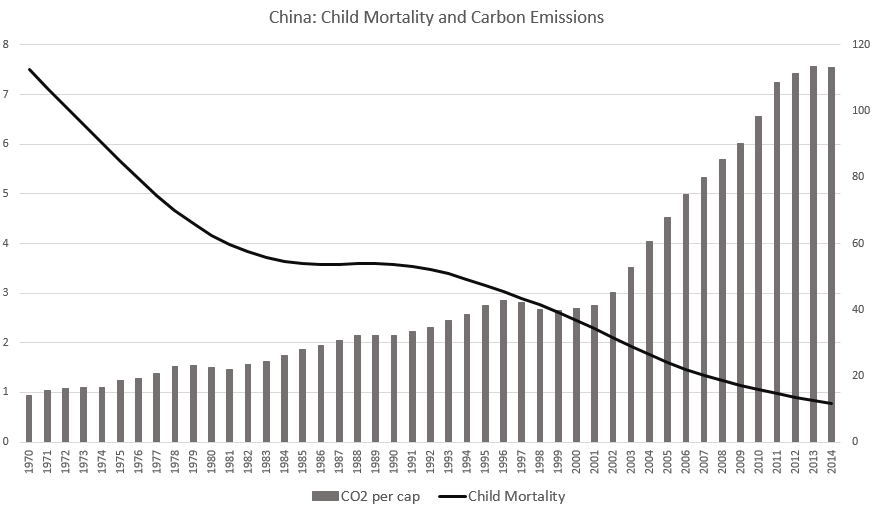 emissions_mortality_china.PNG