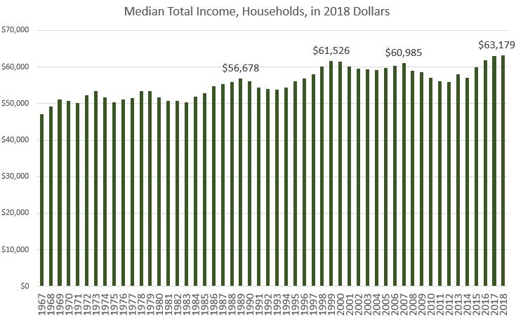 household_median.PNG