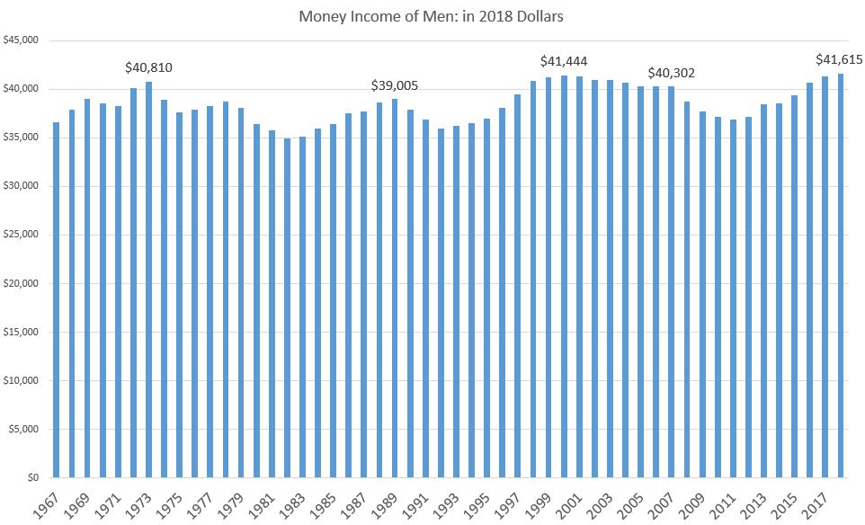 men_median.PNG