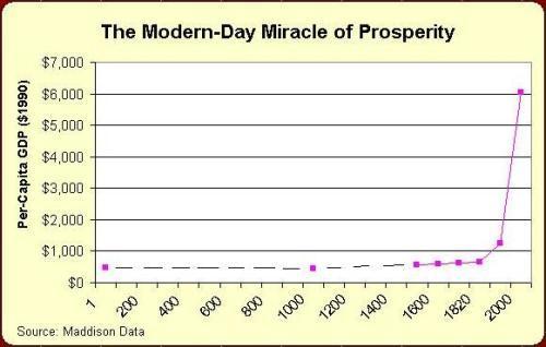 modern-prosperity.jpg