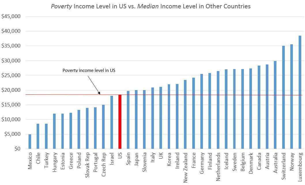 overty_income_2_2014.JPG