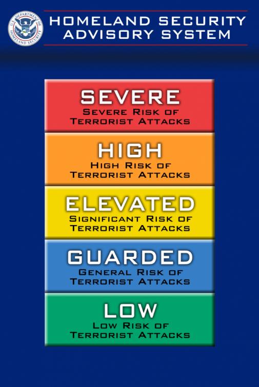 Homeland security threat chart