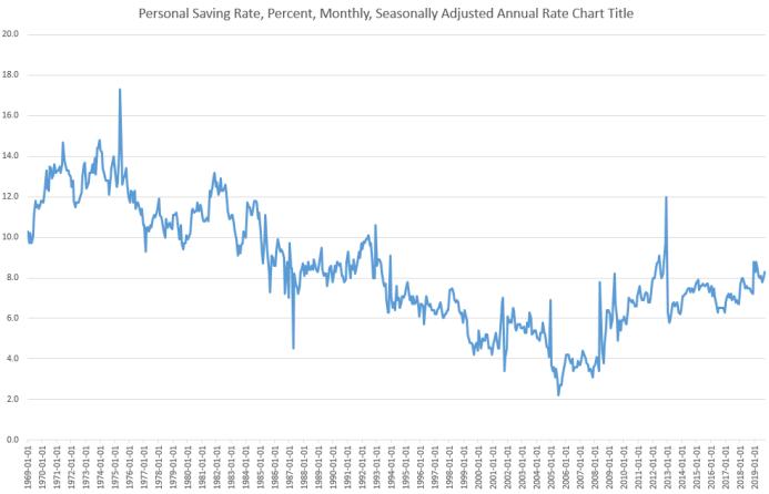 savingsrate.PNG